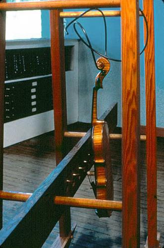 High-Level Performance . 1987